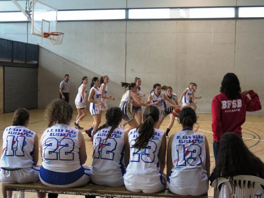 ELCHE BASKET C 40-76 JUNIOR N2 J (J4 26-10-19)